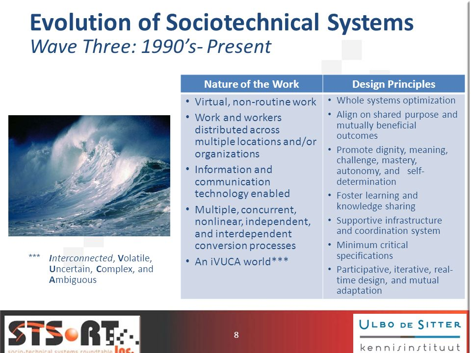 Evolution of Sociotechnical Systems Wave Three: 1990's- Present
