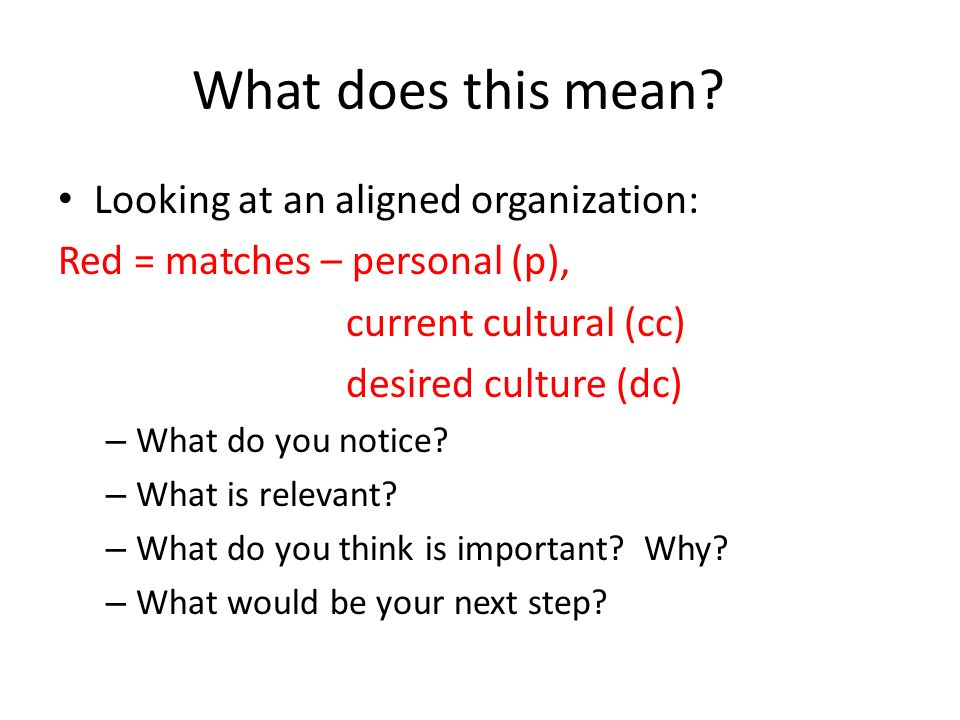 What does this mean Looking at an aligned organization: