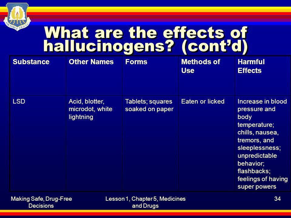 What are the effects of hallucinogens (cont'd)
