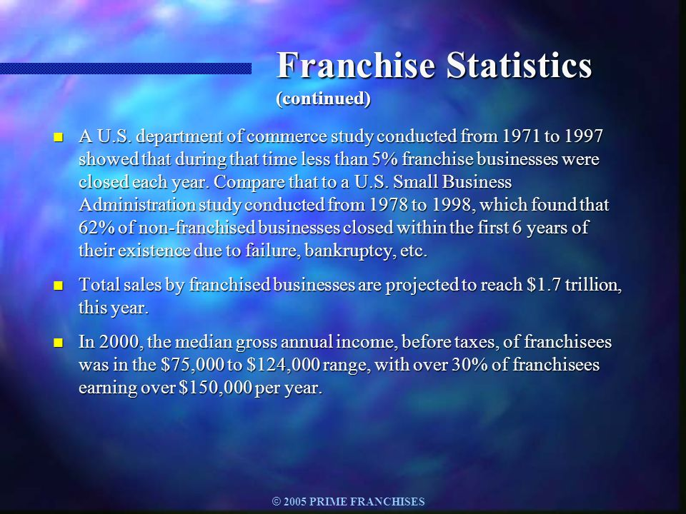 Franchise Statistics (continued)