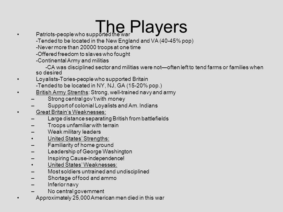 The Players Patriots-people who supported the war