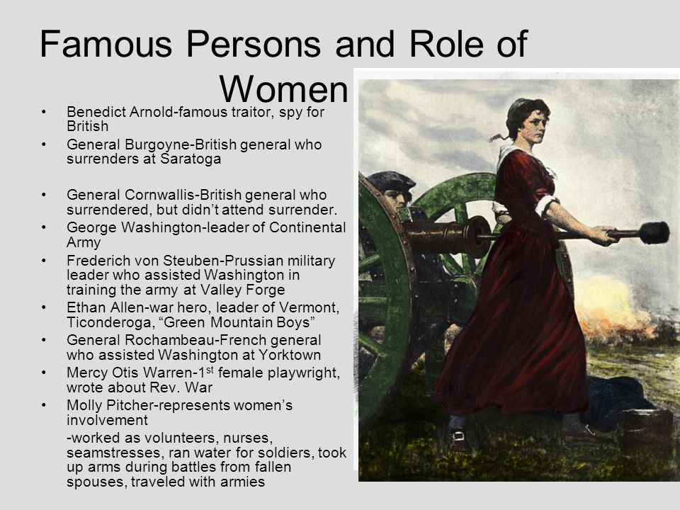 Famous Persons and Role of Women