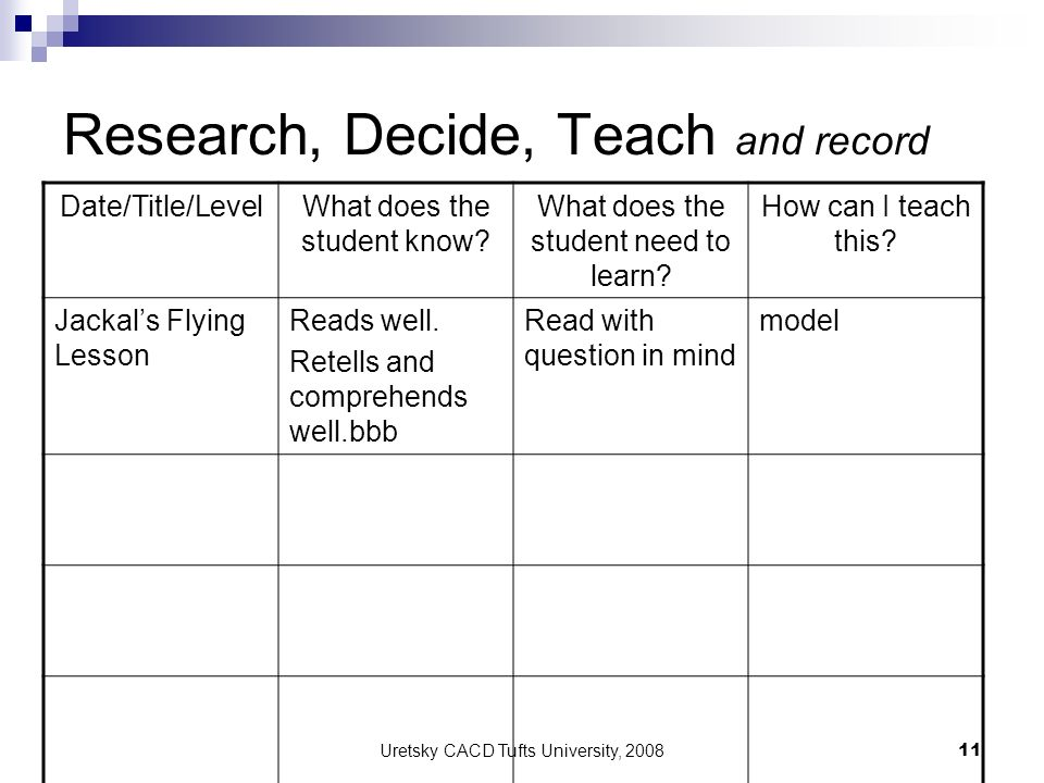 Research, Decide, Teach and record