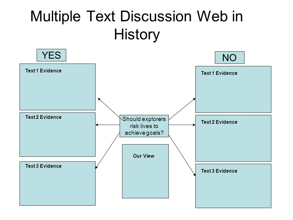 Multiple Text Discussion Web in History