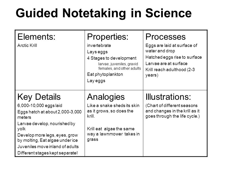 Guided Notetaking in Science
