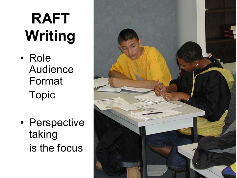 RAFT Writing Role Audience Format Topic Perspective taking