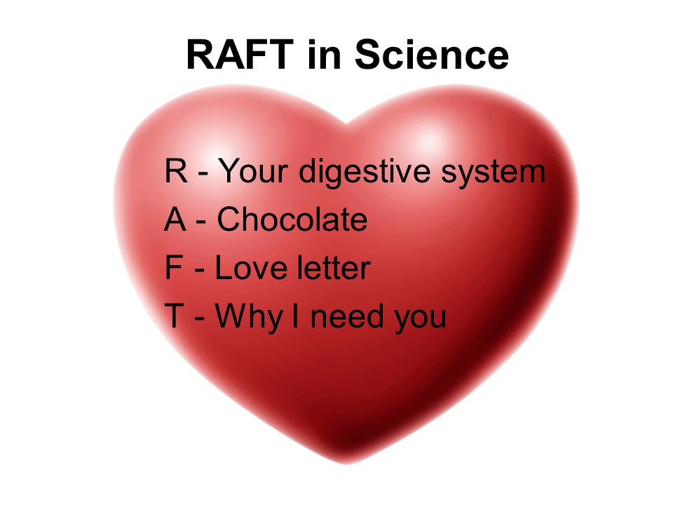 RAFT in Science R - Your digestive system A - Chocolate