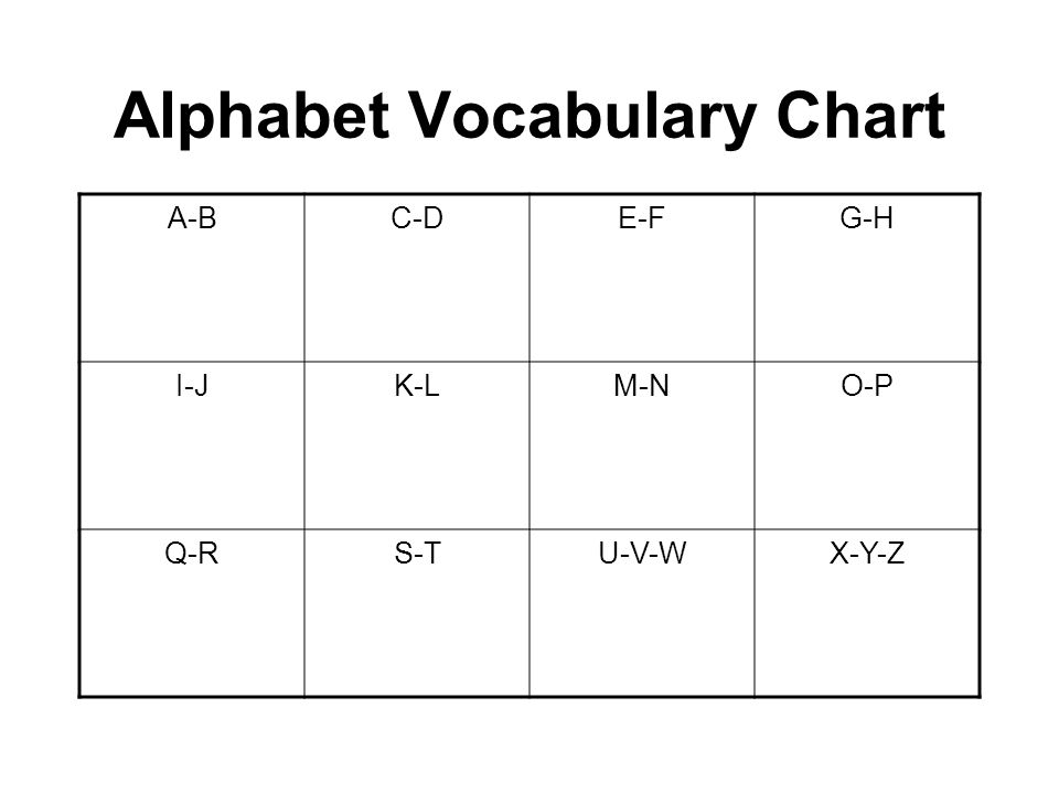 Alphabet Vocabulary Chart