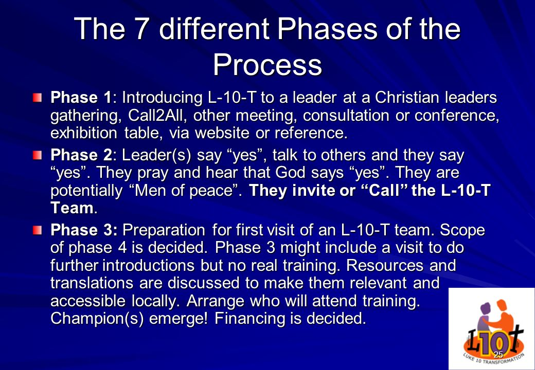 The 7 different Phases of the Process