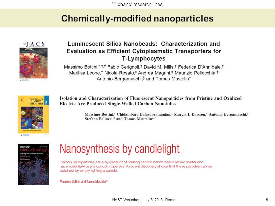 Chemically-modified nanoparticles