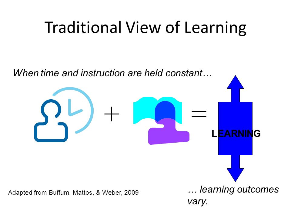 Traditional View of Learning