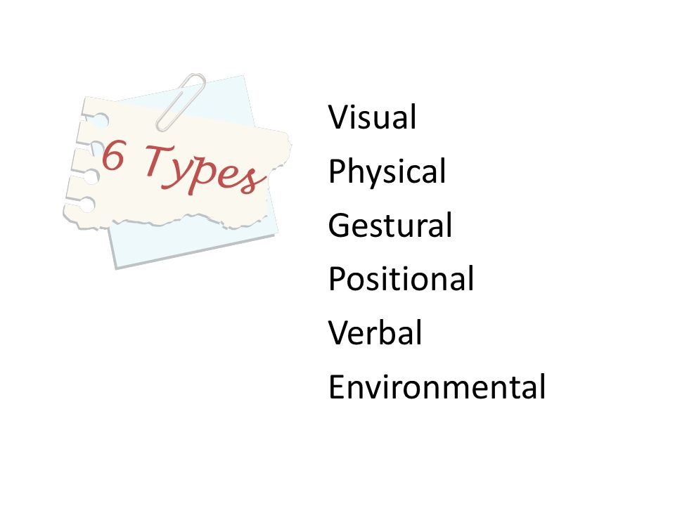 6 Types Visual Physical Gestural Positional Verbal Environmental