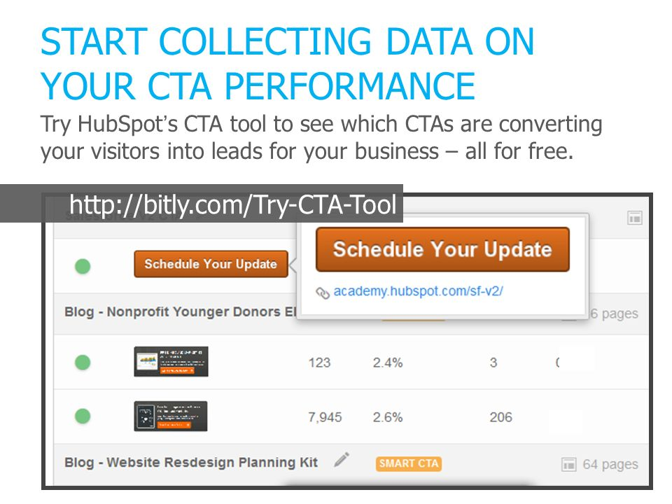START COLLECTING DATA ON YOUR CTA PERFORMANCE