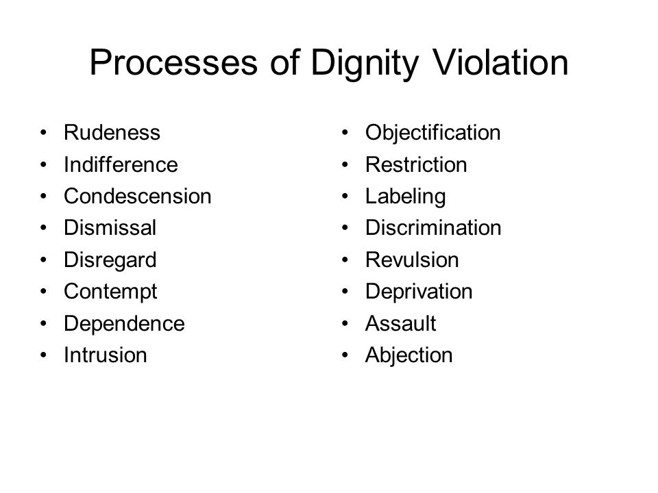 Processes of Dignity Violation