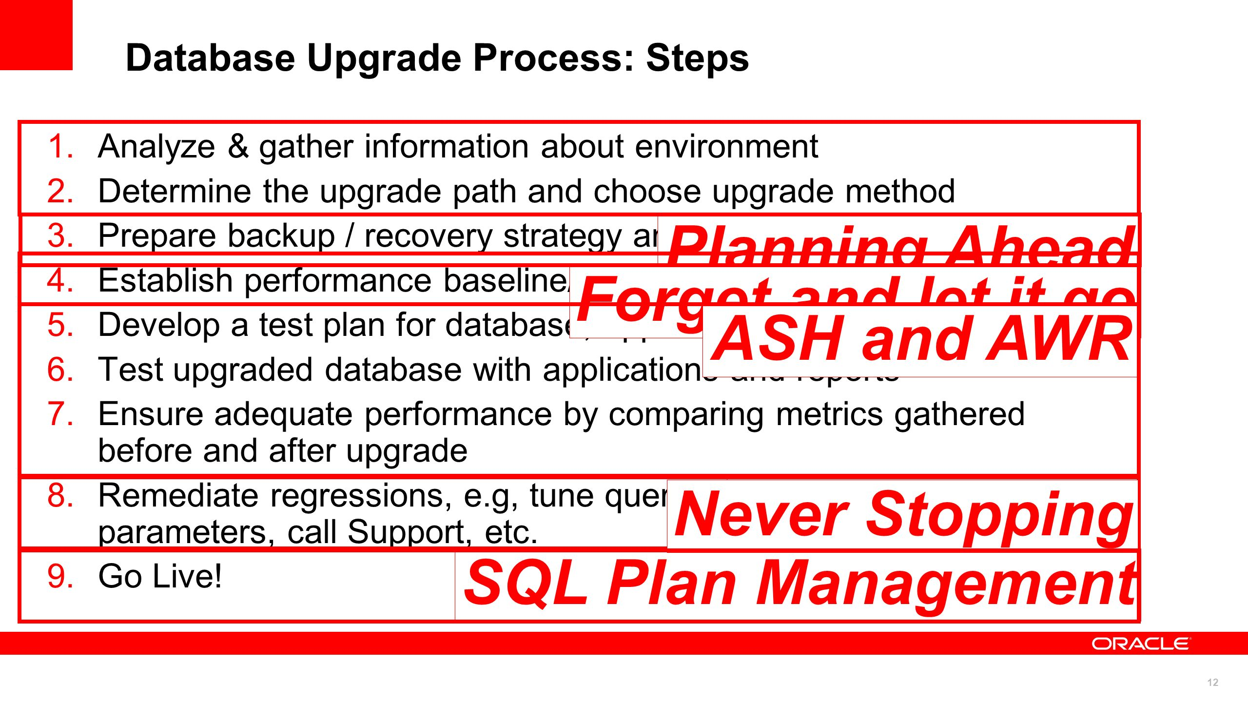 Database Upgrade Process: Steps