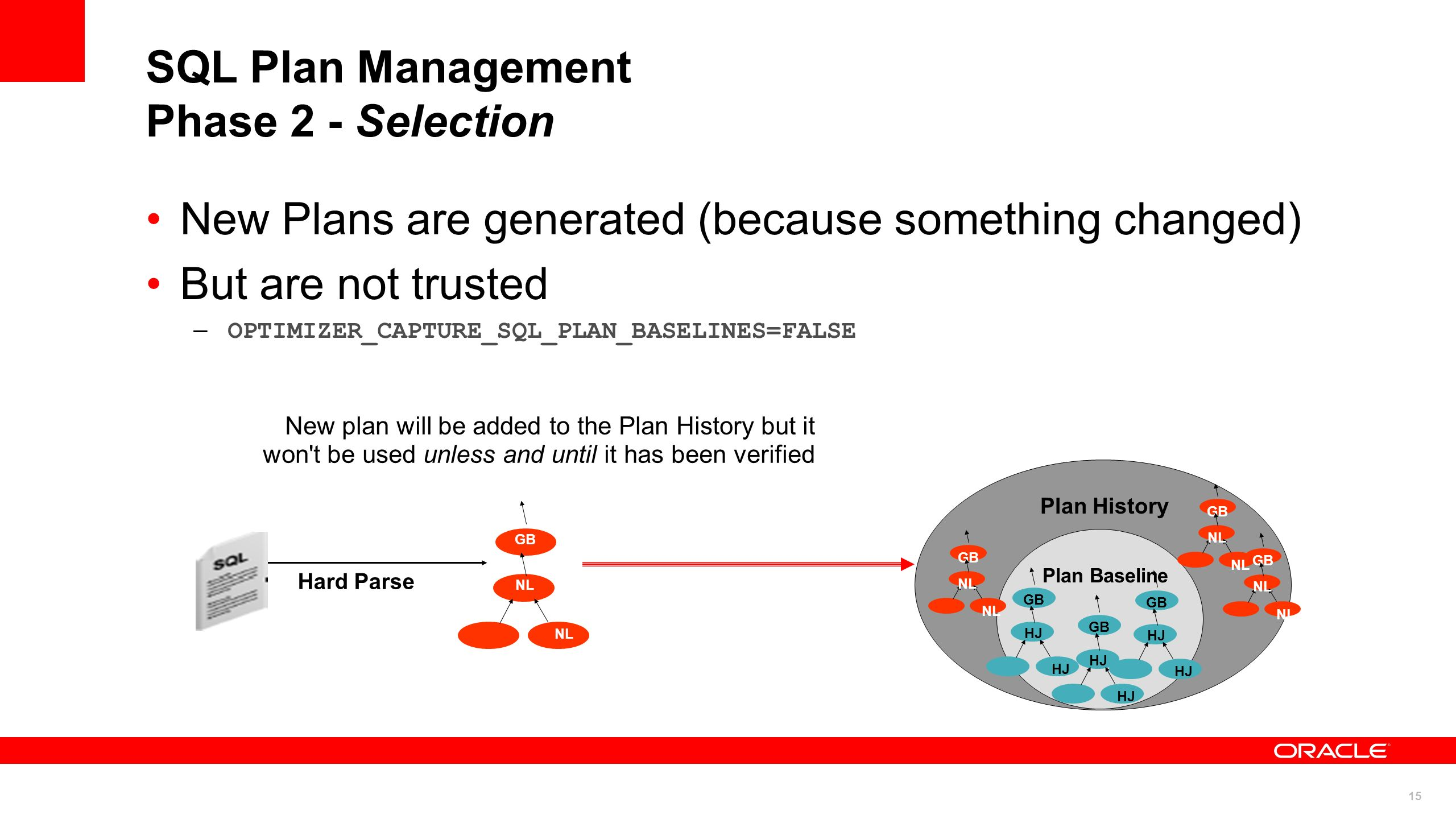 SQL Plan Management Phase 2 - Selection
