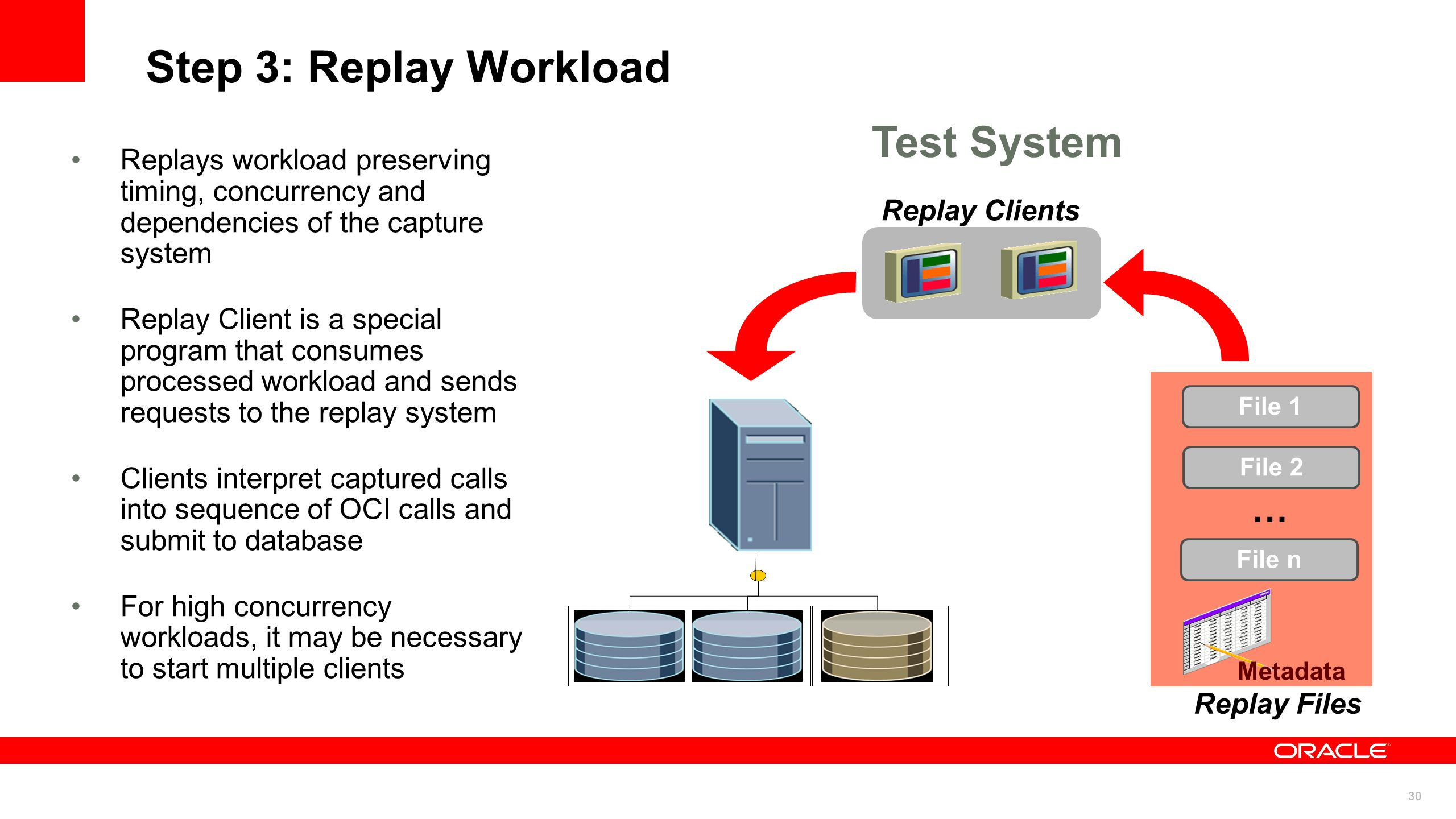 Step 3: Replay Workload Test System …