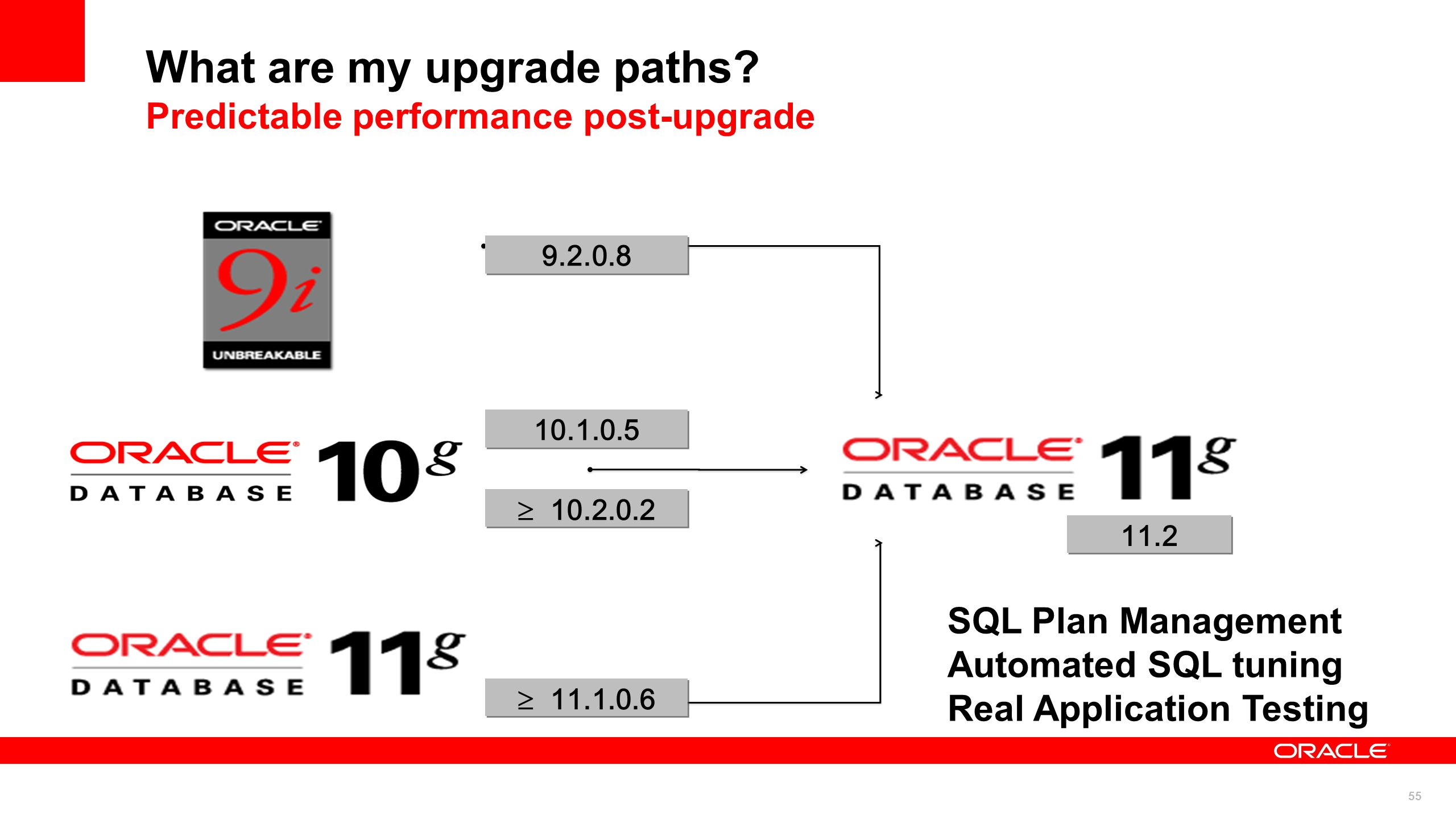 What are my upgrade paths Predictable performance post-upgrade