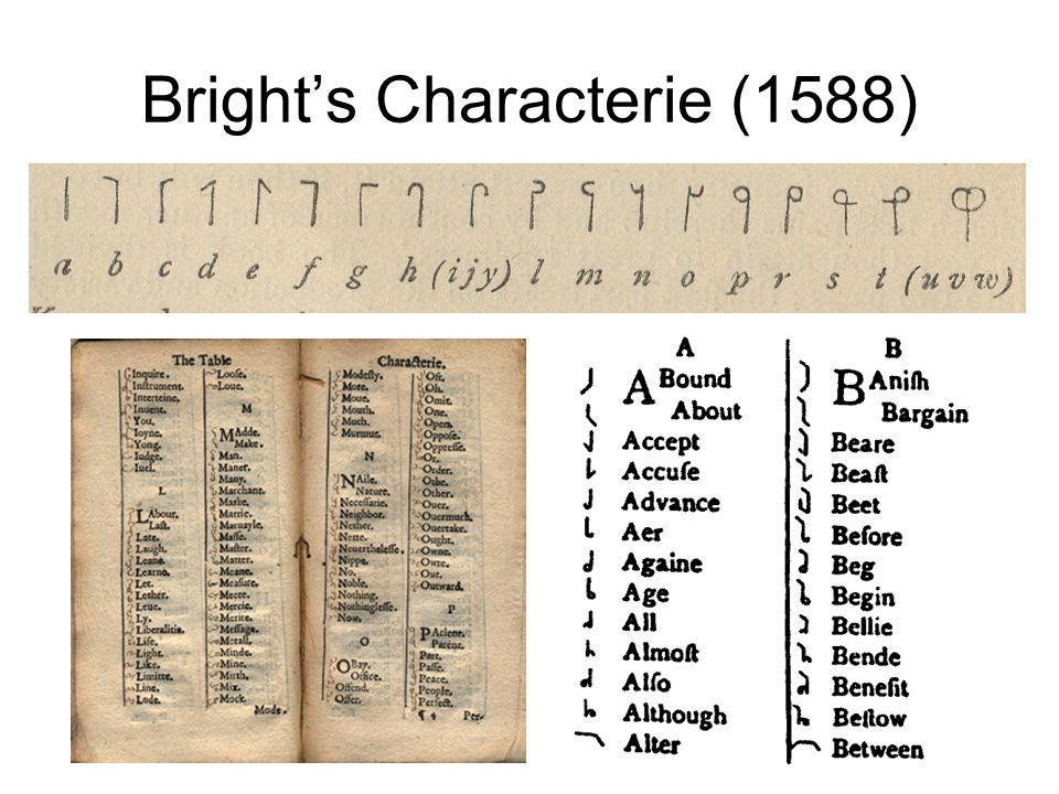 Bright's Characterie (1588)