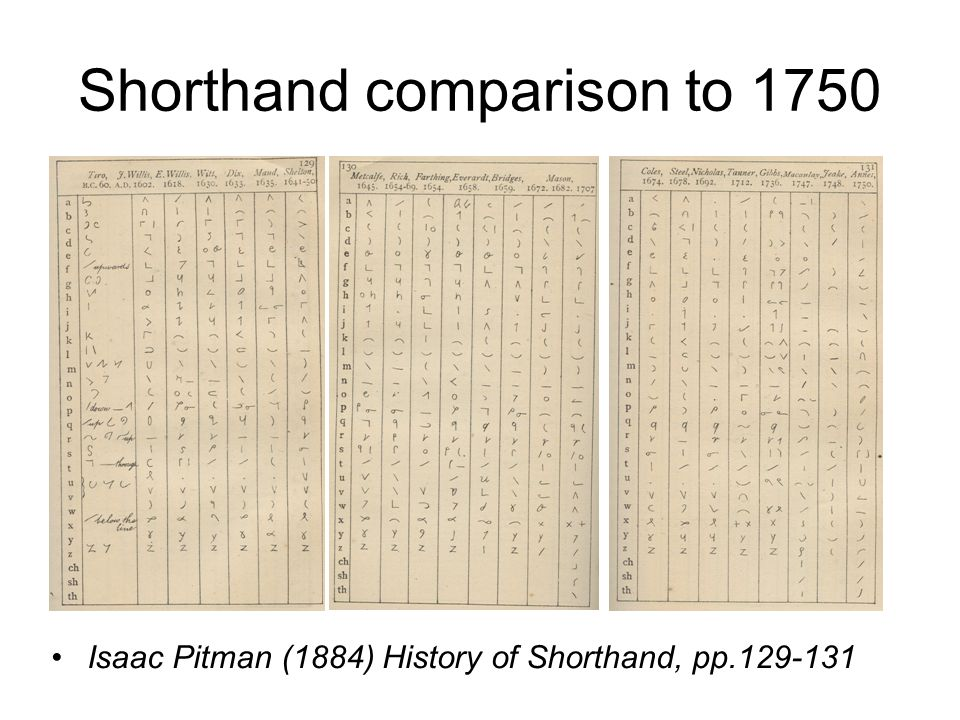 Shorthand comparison to 1750