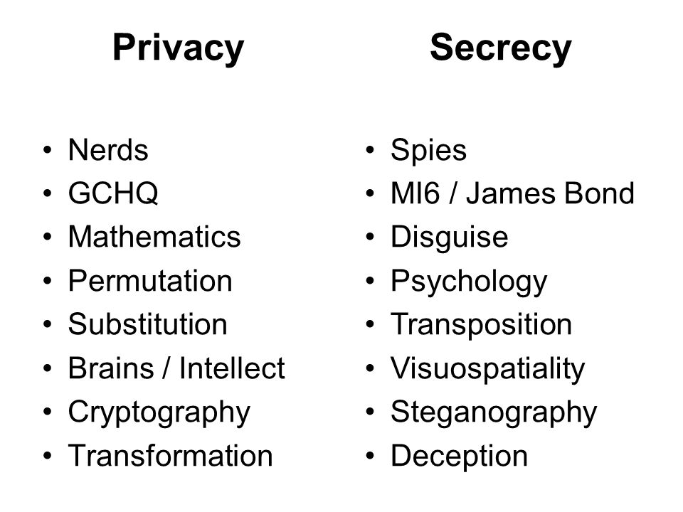 Privacy Secrecy Nerds GCHQ Mathematics Permutation Substitution