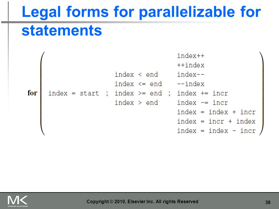 Legal forms for parallelizable for statements