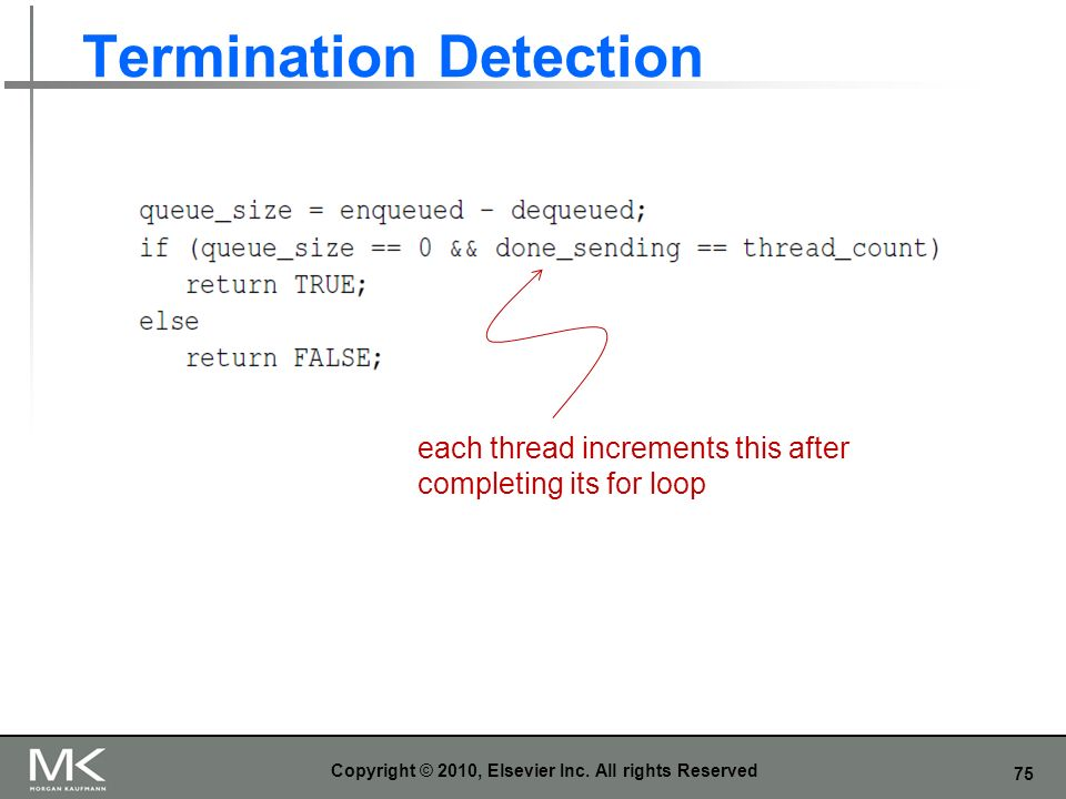 Termination Detection