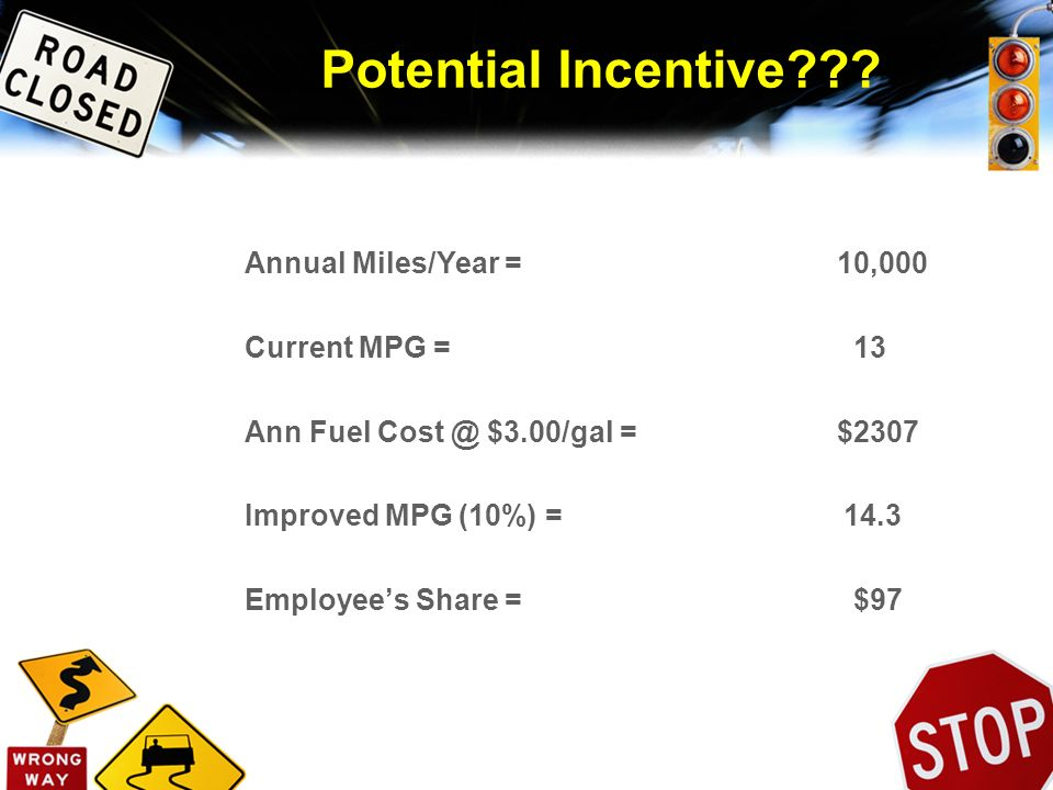 Potential Incentive Annual Miles/Year = 10,000 Current MPG = 13