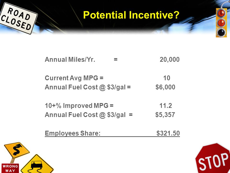 Potential Incentive Annual Miles/Yr. = 20,000 Current Avg MPG = 10