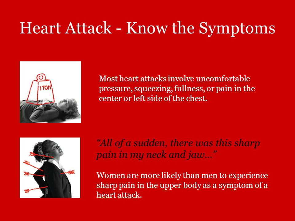 Heart Attack - Know the Symptoms