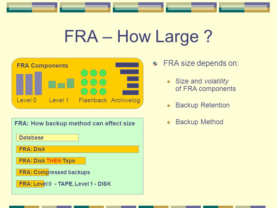 FRA – How Large FRA size depends on: