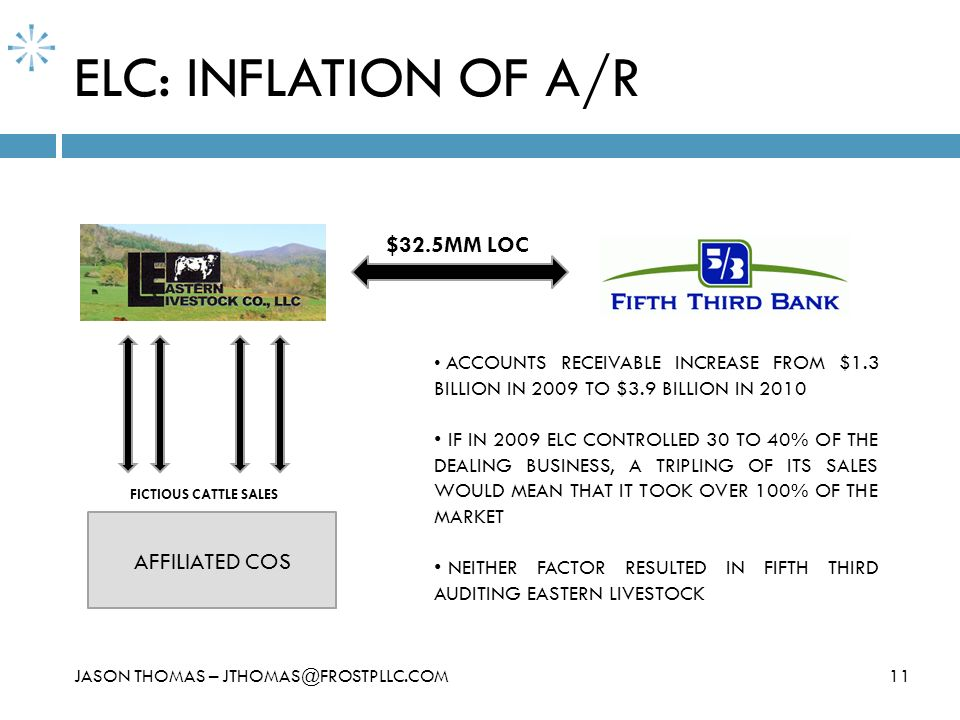 ELC: INFLATION OF A/R $32.5MM LOC AFFILIATED COS