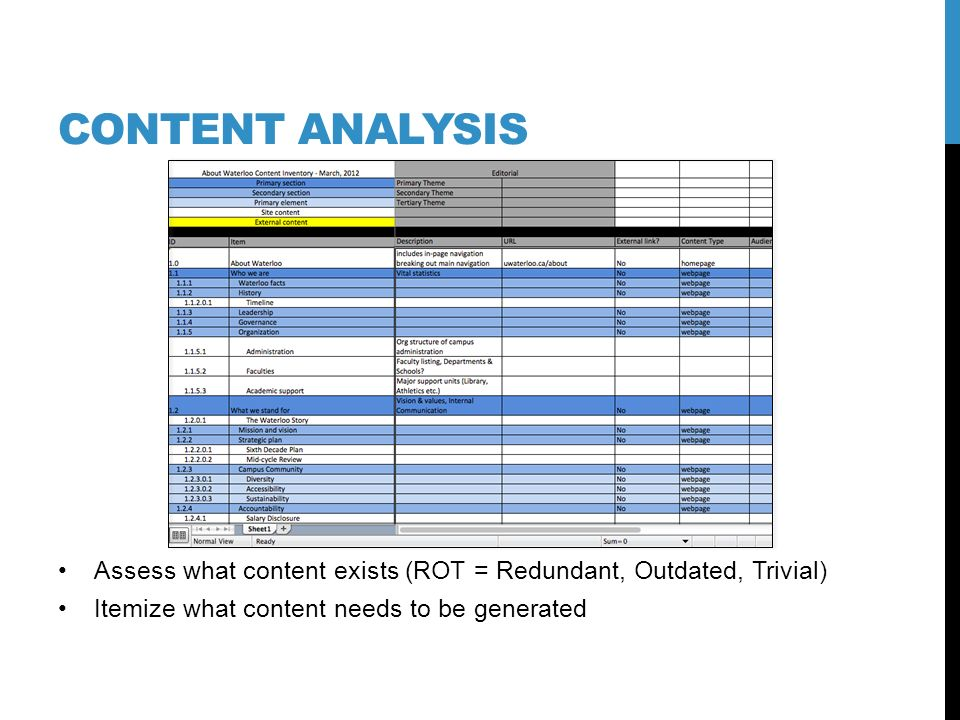 Conduct web content analysis