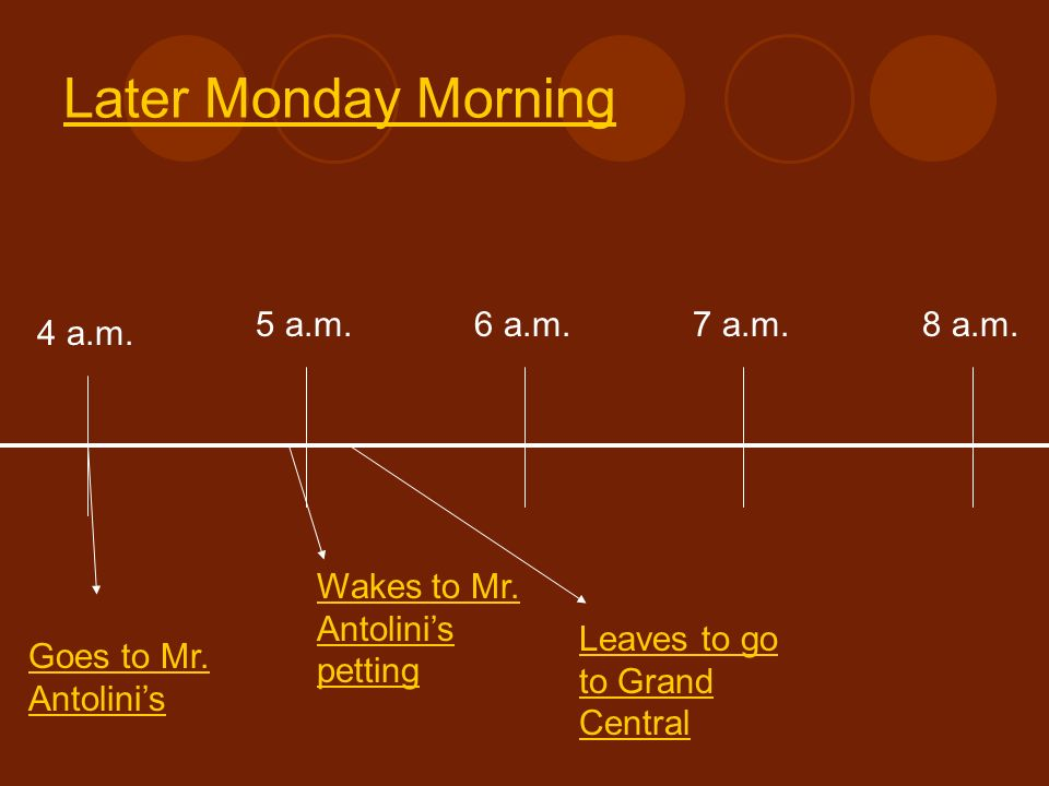 Later Monday Morning 5 a.m. 6 a.m. 7 a.m. 8 a.m. 4 a.m.