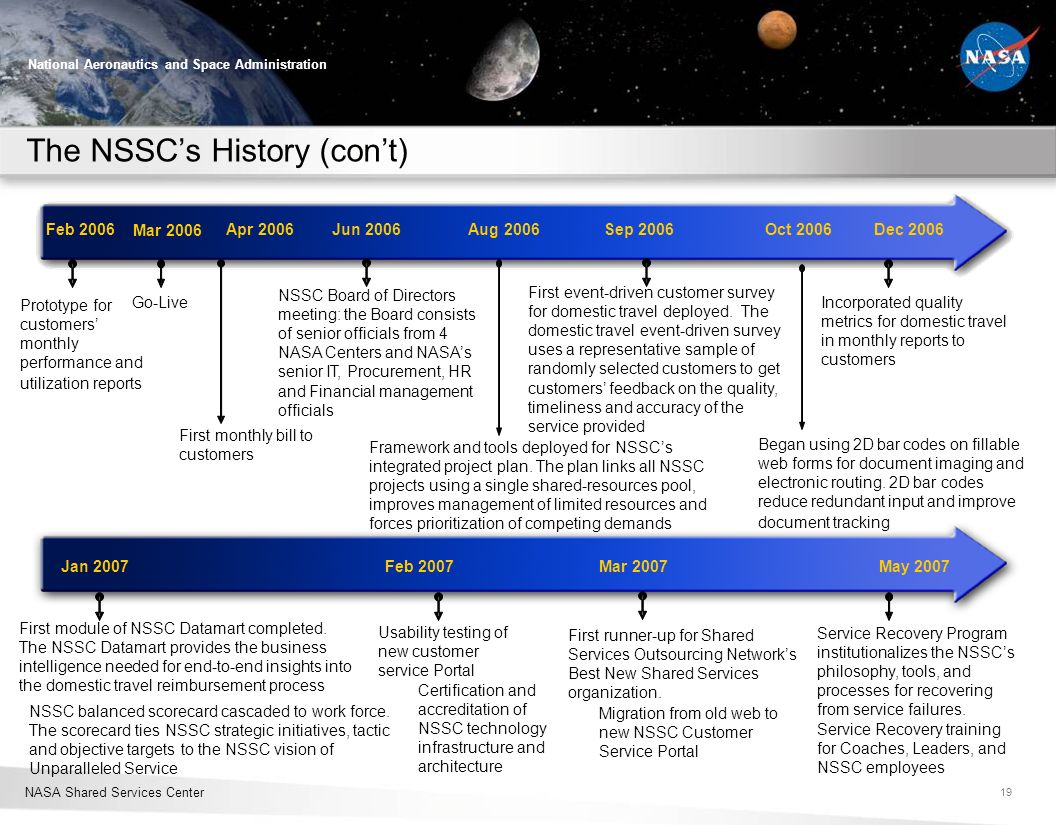 The NSSC's History (con't)