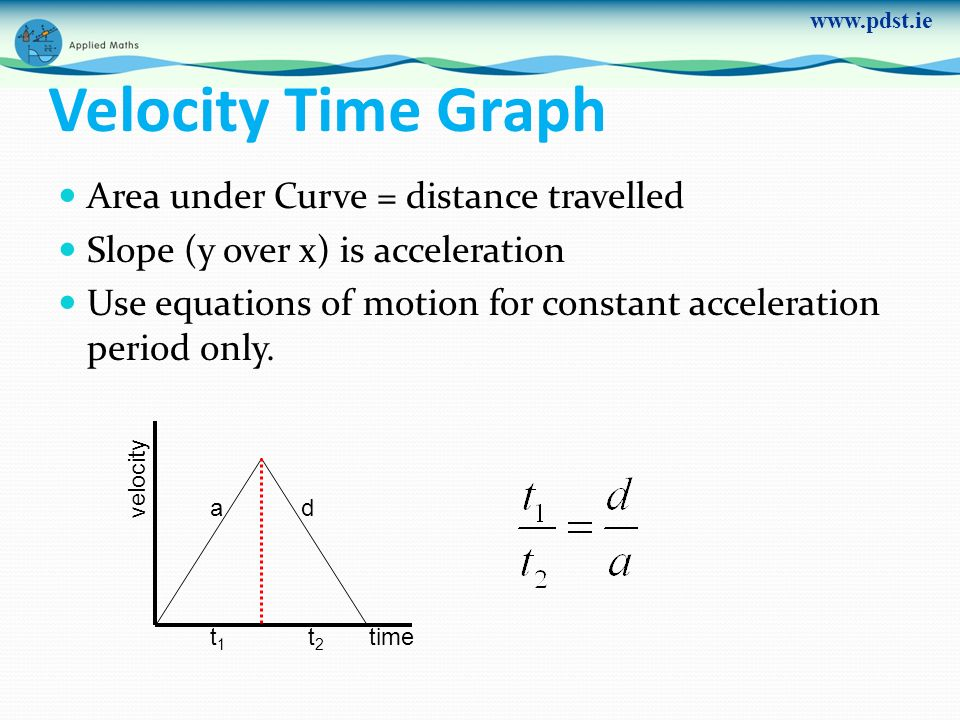 Velocity Time Graph Area under Curve = distance travelled