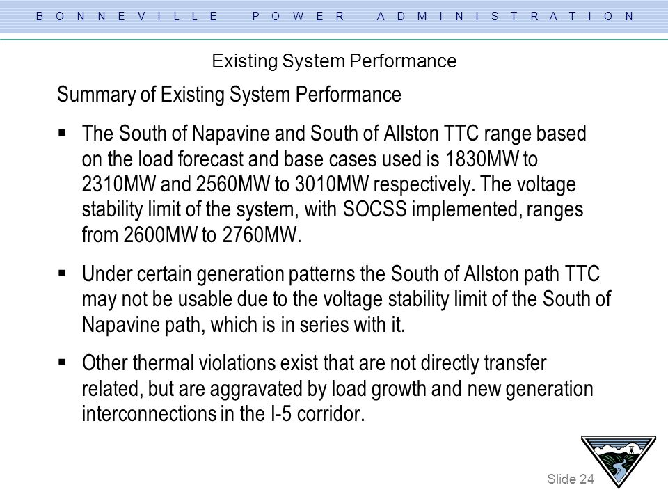 Existing System Performance