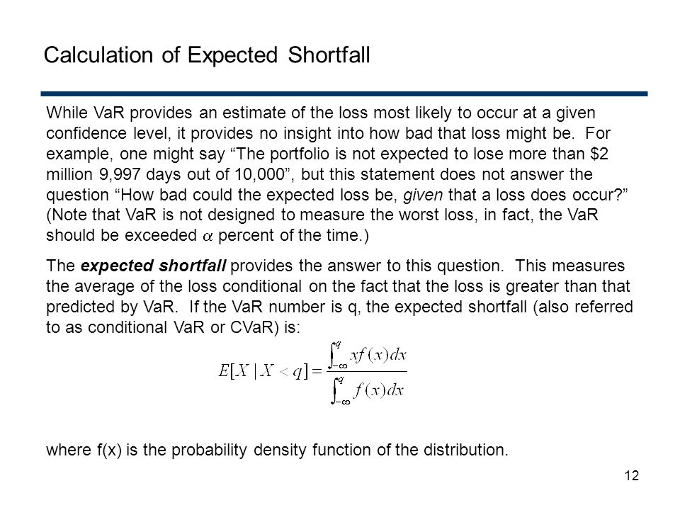 Calculation of Expected Shortfall