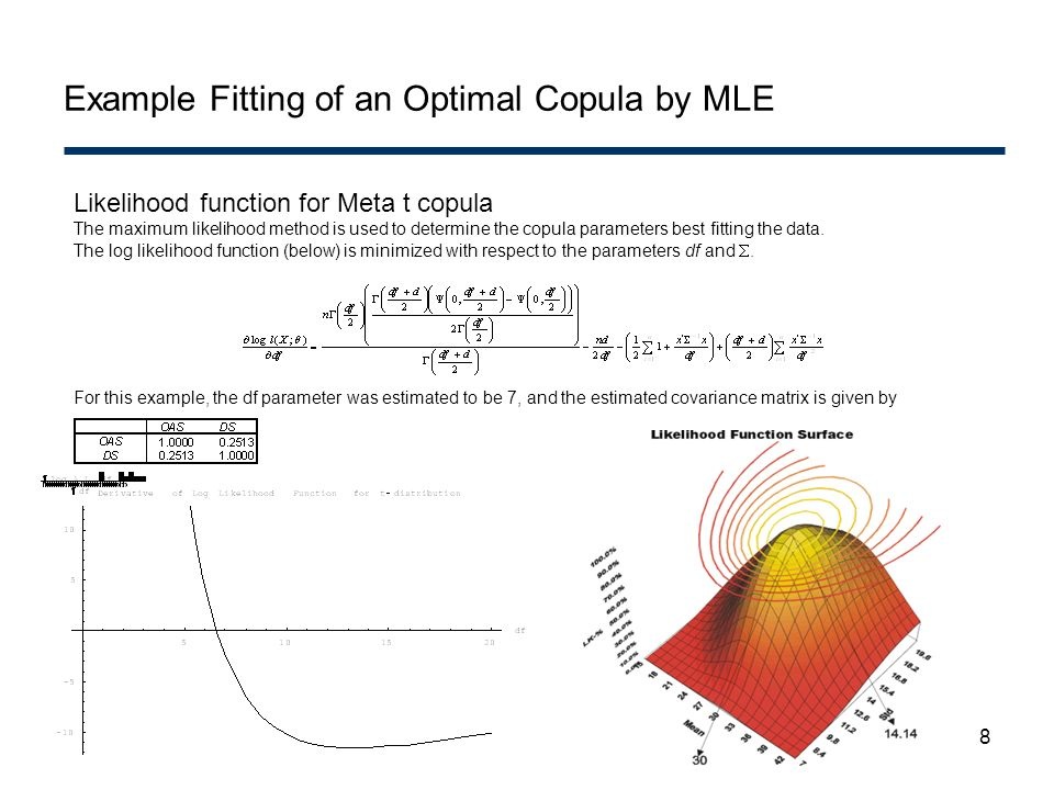 Example Fitting of an Optimal Copula by MLE