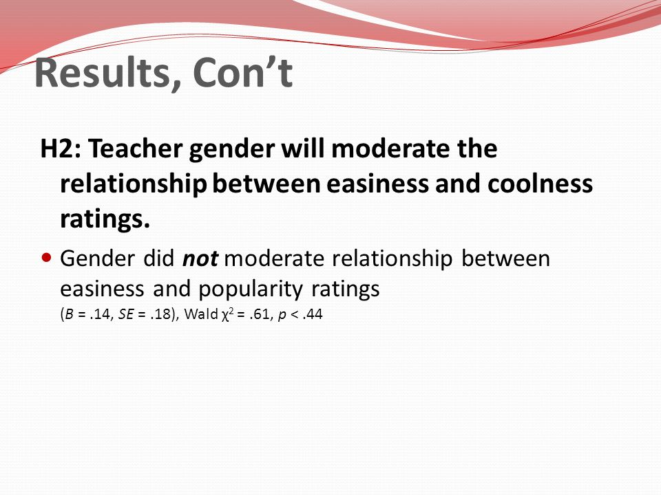Results, Con't H2: Teacher gender will moderate the relationship between easiness and coolness ratings.