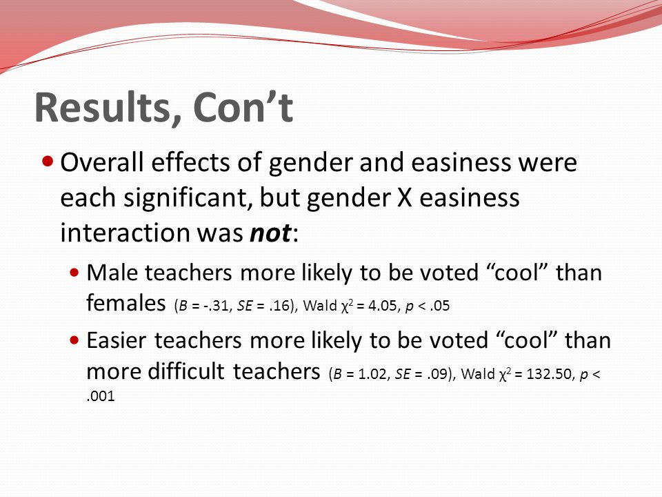 Results, Con't Overall effects of gender and easiness were each significant, but gender X easiness interaction was not: