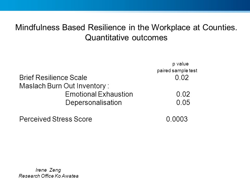 Mindfulness Based Resilience in the Workplace at Counties.