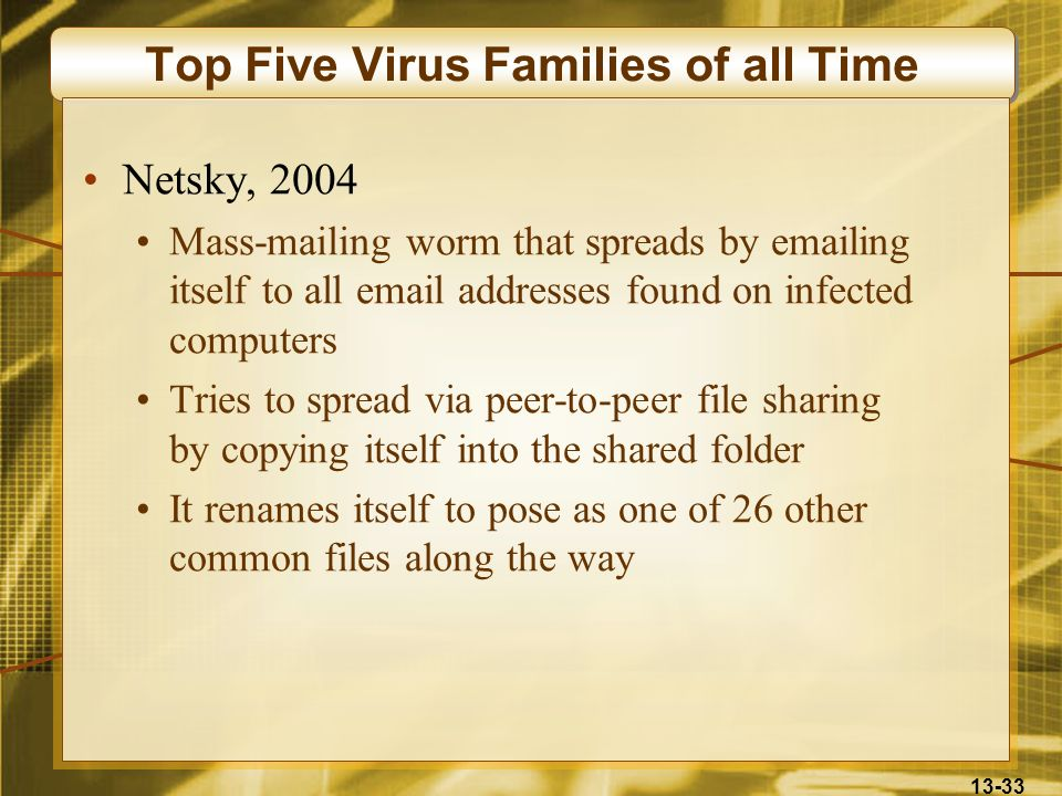 Top Five Virus Families of all Time