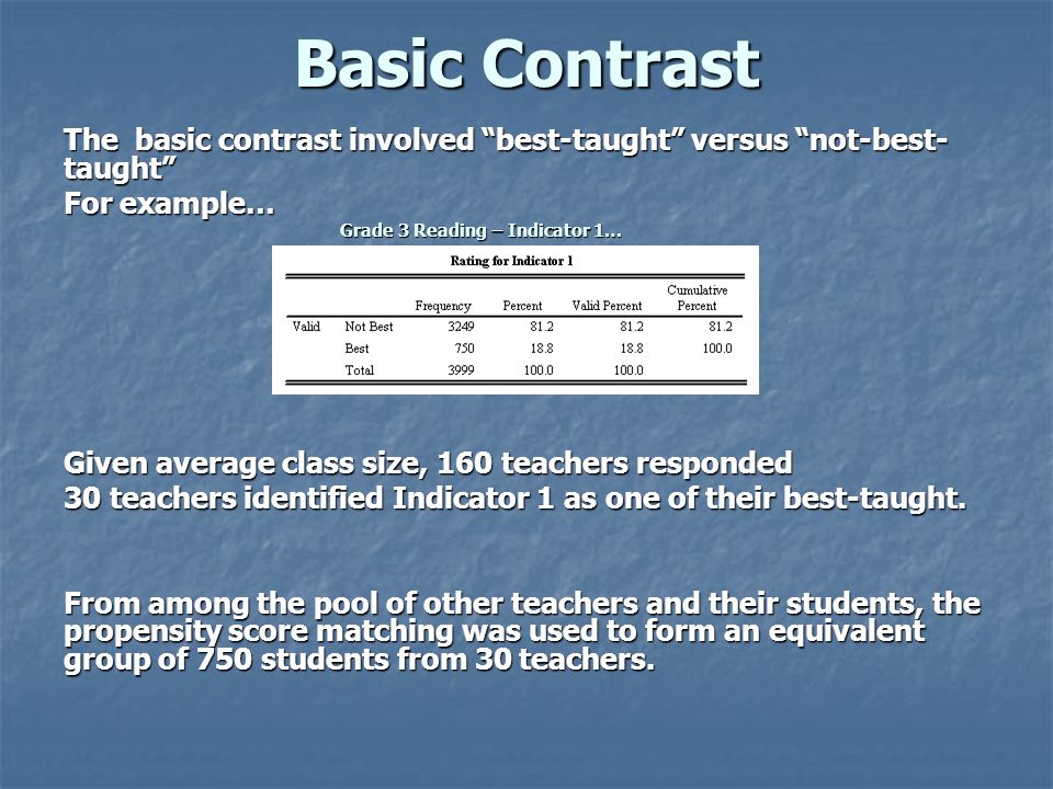Basic Contrast The basic contrast involved best-taught versus not-best-taught For example… Grade 3 Reading – Indicator 1…