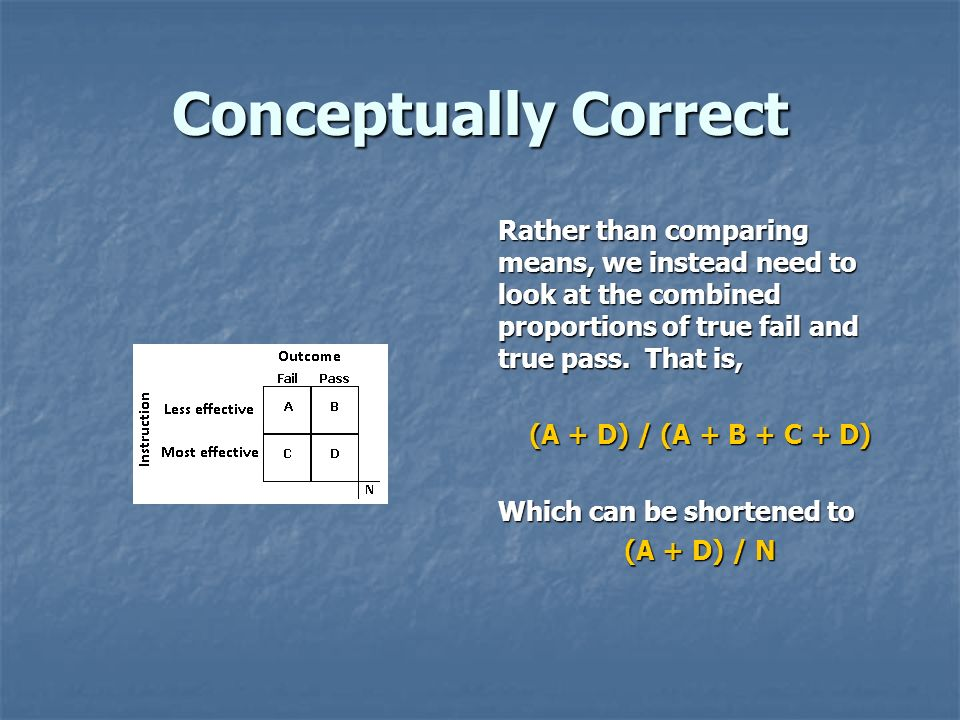 Conceptually Correct Rather than comparing means, we instead need to look at the combined proportions of true fail and true pass. That is,
