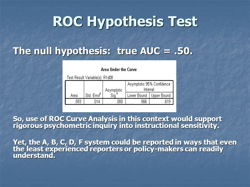 ROC Hypothesis Test The null hypothesis: true AUC = .50.