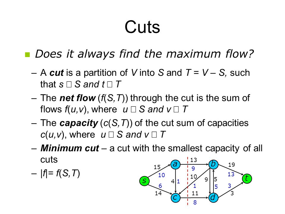 Cuts Does it always find the maximum flow