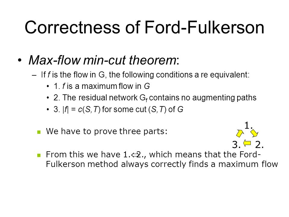 Correctness of Ford-Fulkerson
