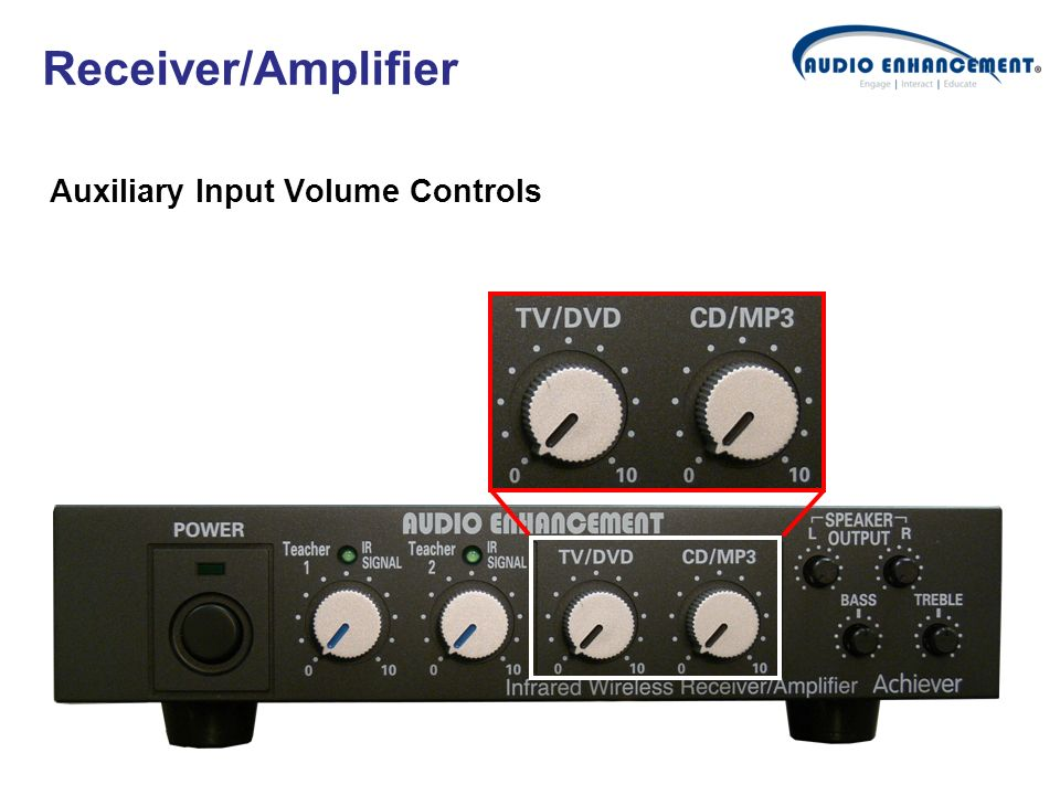 Receiver/Amplifier Auxiliary Input Volume Controls