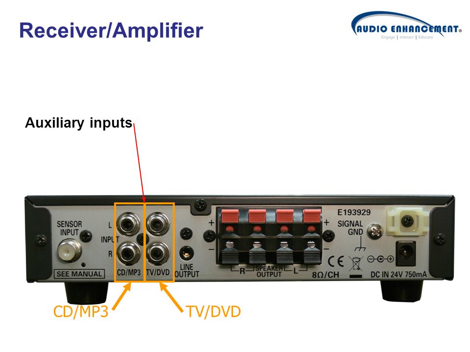Receiver/Amplifier Auxiliary inputs CD/MP3 TV/DVD